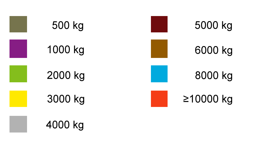 Farbcodierung